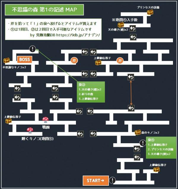 不思議の森(第1の記述)MAP
